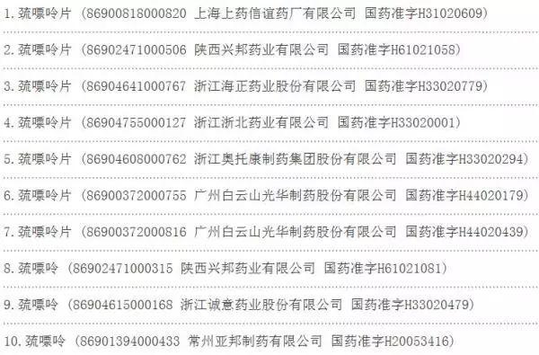 前7种为巯嘌呤片,由6家药企生产。后3种为巯嘌呤片的原料药,由3家企业生产。 国家食品药品监督管理总局官网截图