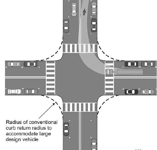 """交通设施 街道设计手册忽视用路人,或重蹈""""宽马路""""覆辙"""