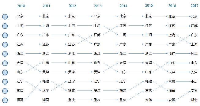 用图读懂2017年中国知识产权发展情况