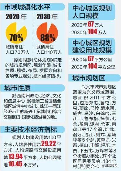 兴义市总人口_百色辖12区县最新人口一览:乐业15.37万,田林县23.04万(连载)