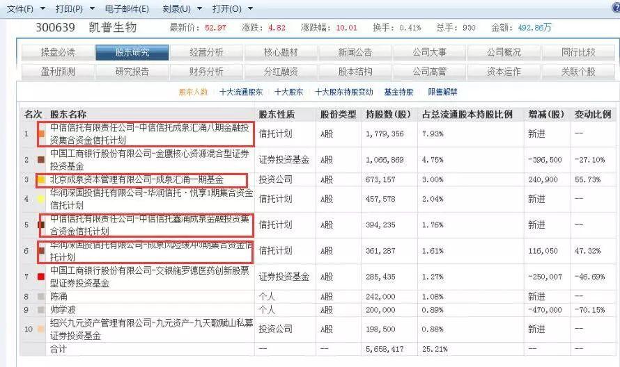 又突击入股 一战成名的成泉资本越来越像徐翔的泽熙