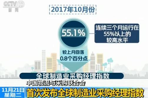 中国物流与采购联合会发布全球制造业采购经理指数