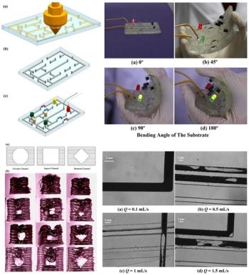 结合流道3d打印与液态金属充注实现柔性电子器件的原理及应用情况