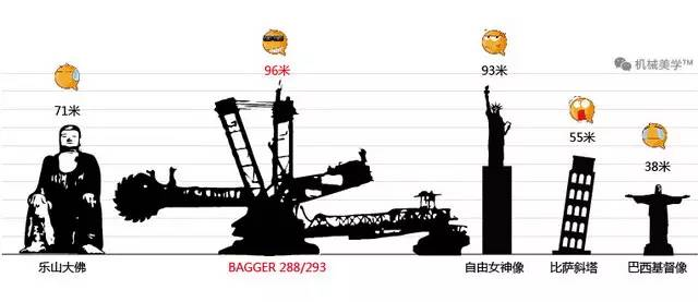 机械公司结构图