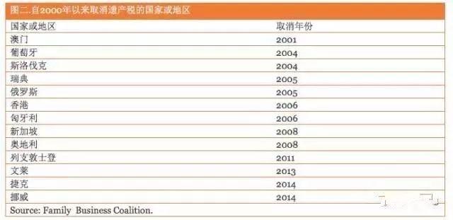 文章来源:中国经济网(ID:ourcecn)综合财政部官网、澎湃新闻等