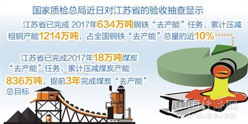 宁夏:低碳绿色发展取得新进展