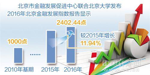 """云南:出台""""双10条""""扶持民营企业发展"""