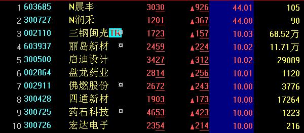 大奖娱乐djpt8 4