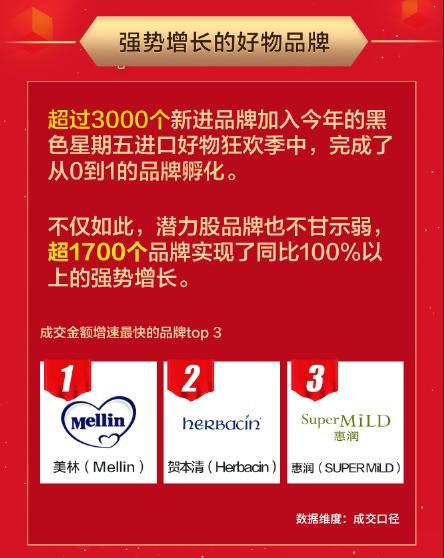 http://www.xqweigou.com/kuajingdianshang/85633.html