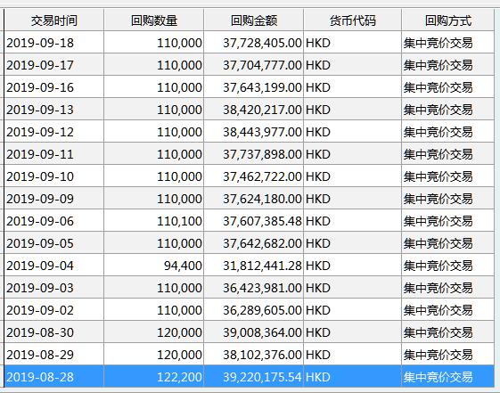 代理什么好致富项目网_腾讯连续17交易日回购股票 机构看好其长期成长空间
