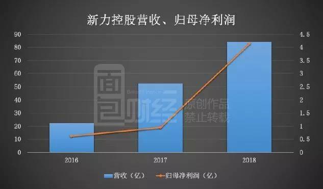 红字微信名字|港股恒指午后跌幅扩大至0.58% 香港本地地产股走低