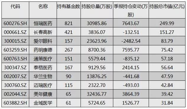 亚博足球推荐_增长陷入停滞 微博Q3营收净利龟速增长股价大跌18.75%