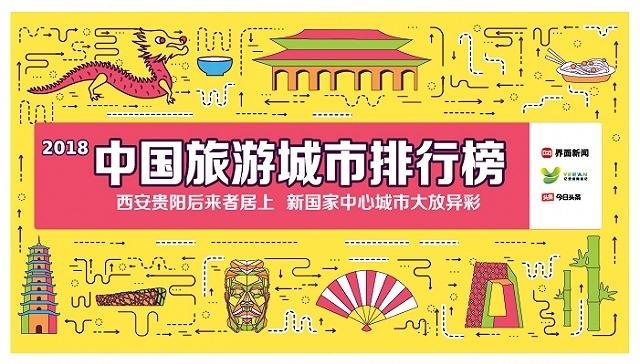 中国旅游城市排行榜:哪些城市旅