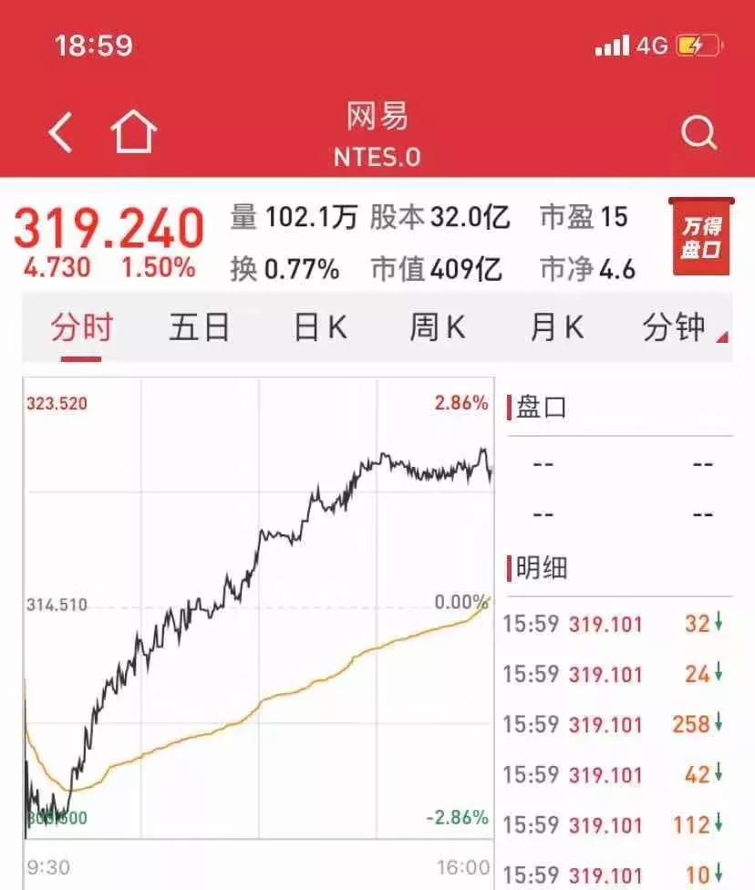 真人环亚平台_药采扩围加速 齐鲁制药、华海药业领衔一致性评价榜