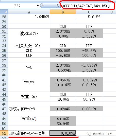 方法论 | 如何用Excel计算投资组合的在险价值