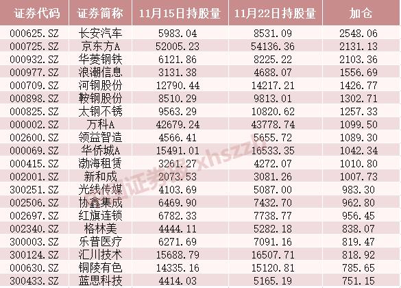 """「金河娱乐场官方下载」冬航季开始后南昌机场将实现首都北京""""一市两场""""全通航"""