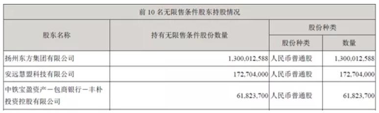 「艾肯娱乐平台」中国平安旗下平安城科走向存疑 CEO崔聿泓正式离职