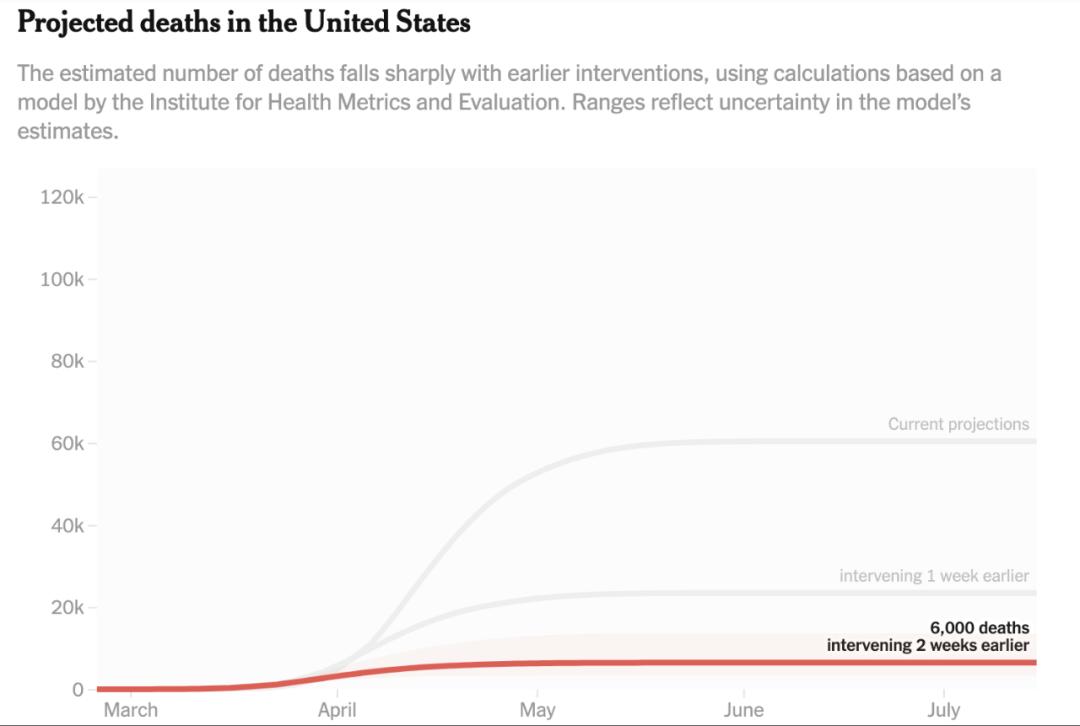 截图自《纽约时报》。