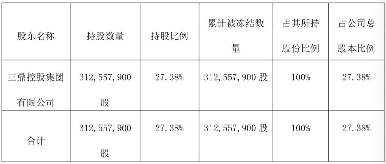 网上赌场能赚钱吗 AI、区块链、大数据全都有!央行上海总部发文支持上海建设金融科技中心