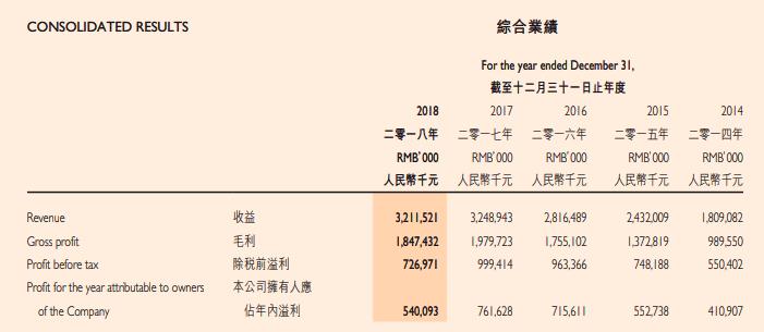 新时代娱乐场乐官方网-黄浦江底又将新建一条隧道 银都路越江隧道预计年内开工