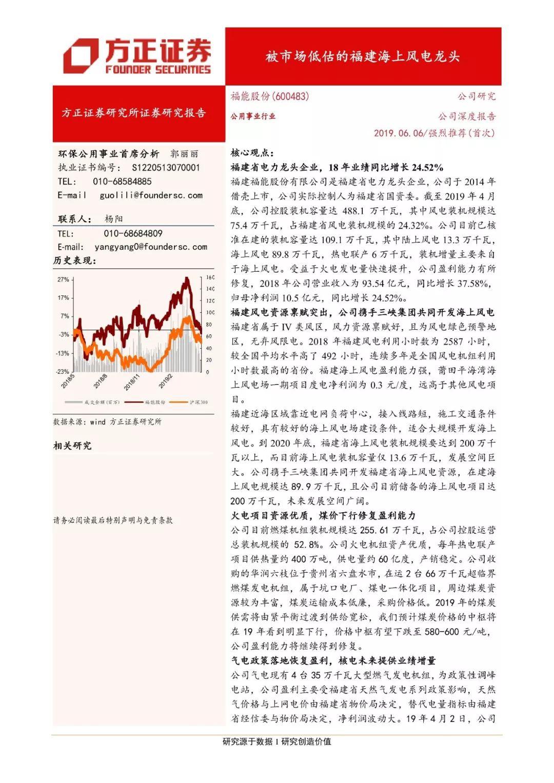 【方正公用环保】福能股份:被市