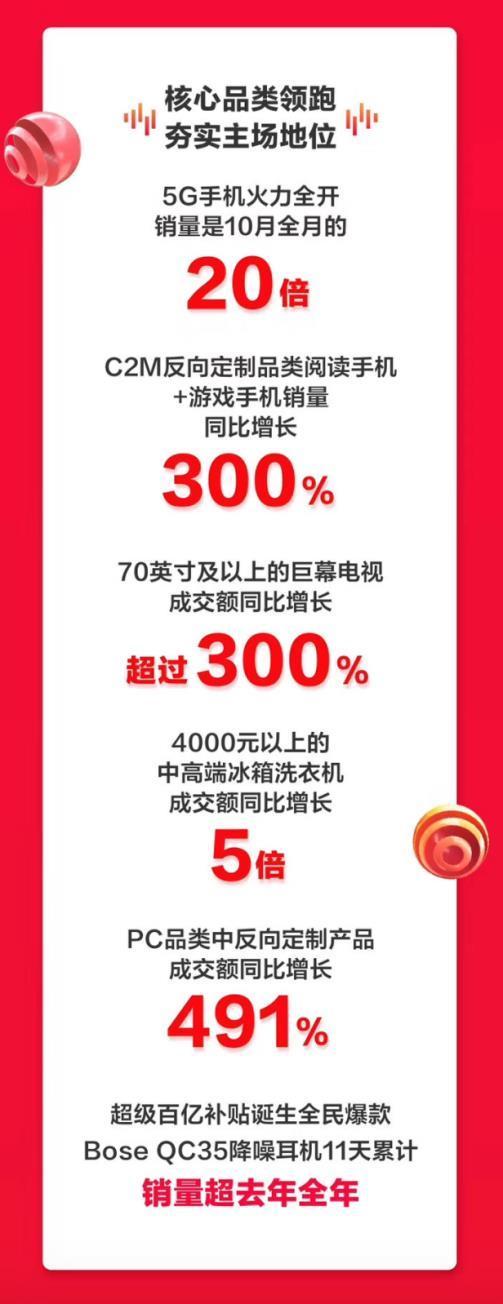 「挣钱的网络游戏」舒尔茨与星巴克中国20年:不接受现状 必须拥抱创新