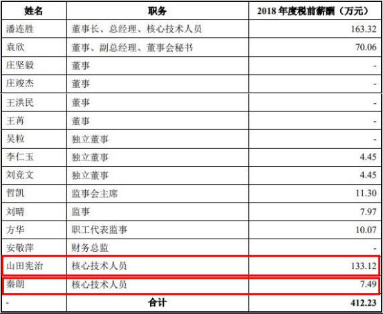 新东方在线网站 - 华为任正非:今年生产2.7亿台手机 目前不打算出售自研芯片