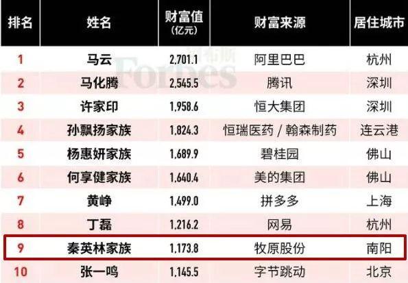 solaire年龄赌场规定|香港八大措施纾困住房问题 购房首付比例低至一成