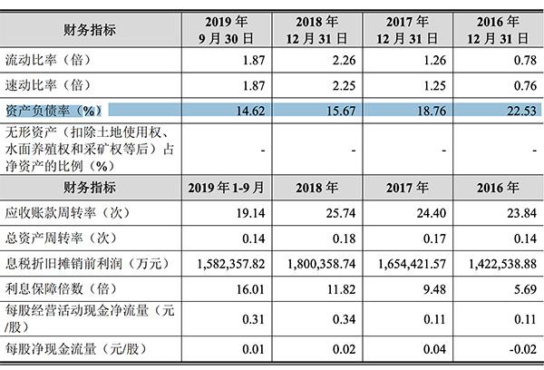 m88上不去|天弘永定价值成长混合基金最新净值跌幅达1.68%