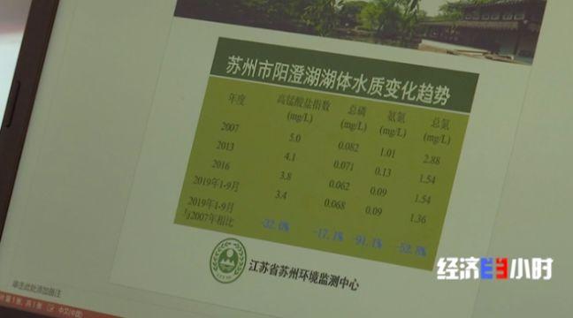 贵宾会是黑平台 打造国际商贸物流基地,珠海高栏港综保区明年2月封关运营