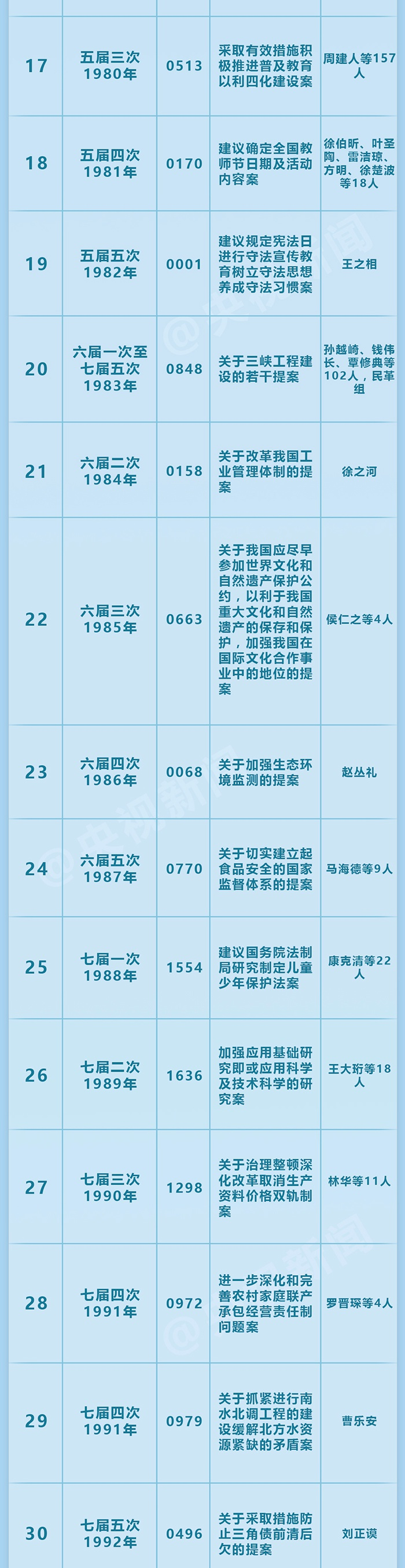 全讯网跑狗报 莒县政协党组书记、主席匡立福被开除党籍和公职