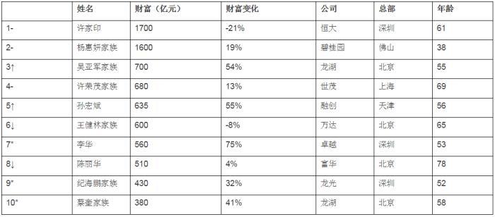 牛8游戏平台 8.0BUILD26567补丁 战士职业PVP三系天赋