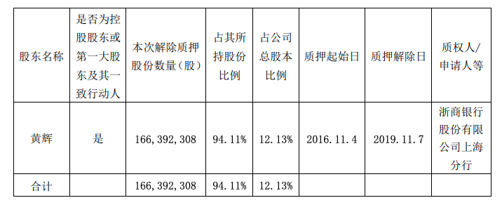 3u娱乐代理合作商_中国国新回应战略重组大公资信十大原因