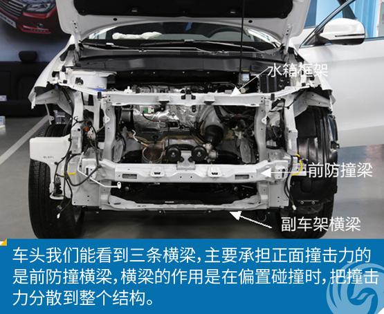 用实力安全品质 哈弗H2全方位拆车解析