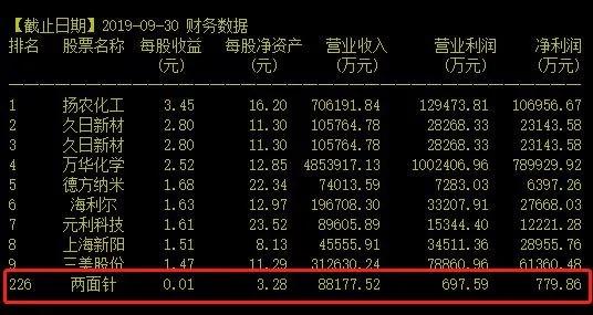「新利平台」iQOO Pro 5G国庆购机福利 送178元快充充电器/数据线