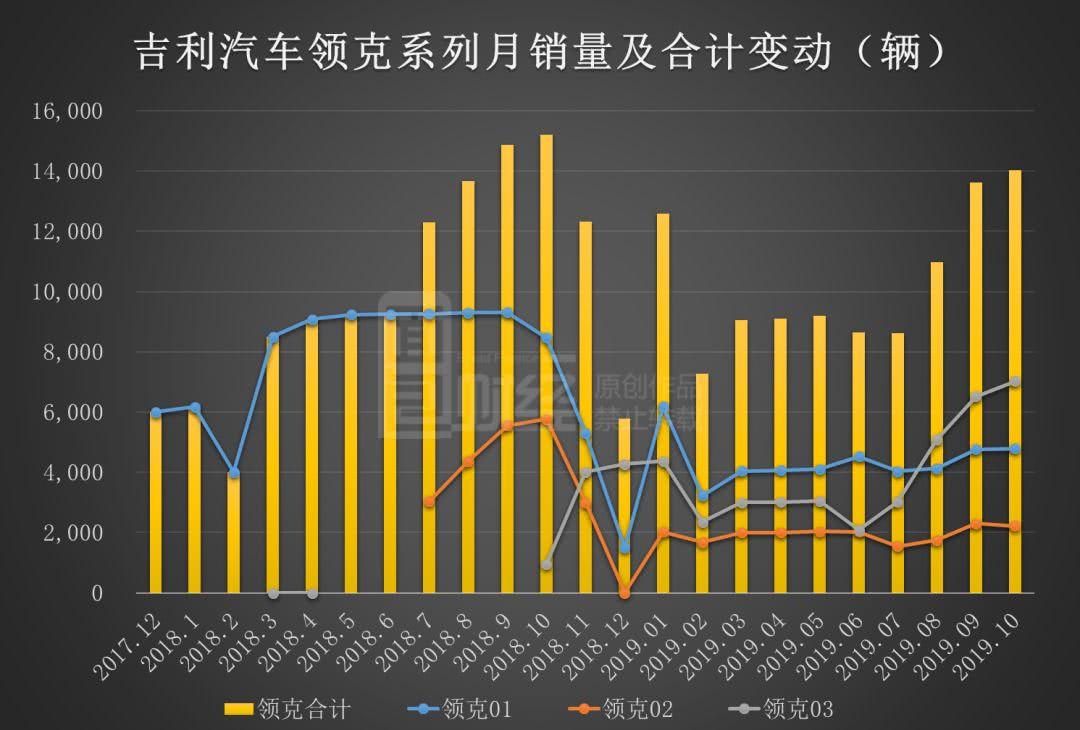 银河娱乐平台官网,冠轈控股两日暴跌逾93%后 现反弹近23%