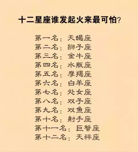 发起火来最可怕排行榜第七名处女座【十二星座吃饭挑食?摩羯座的精灵王图片