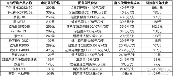 """亿鼎国际-19名非羁押人员被动态监管 智能""""手表""""自动报警实现千里追踪"""