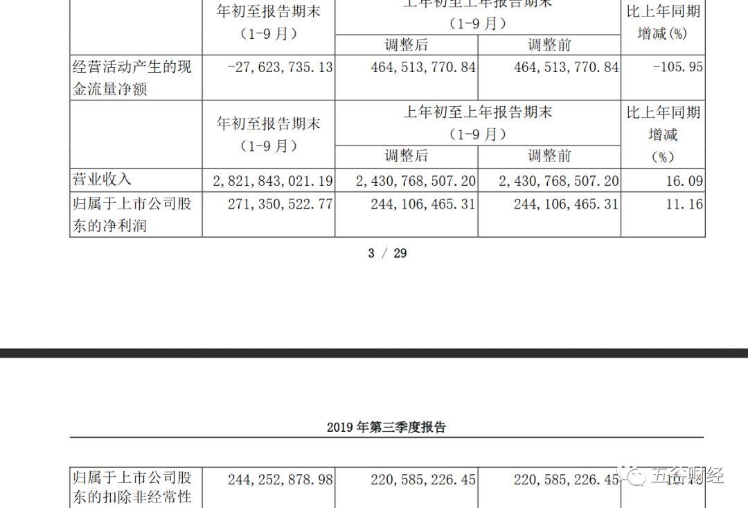 「神话娱乐怎么充值」中国恒大涨幅扩大至逾3%