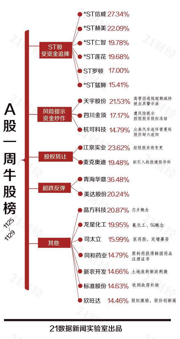 星力9代注册送,Newzoo游戏市场报告 中国超全球1/4