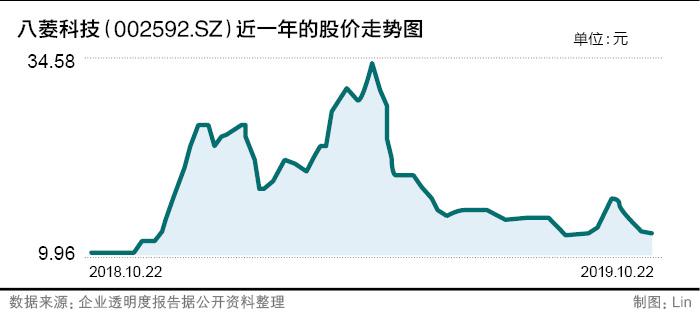 韩国娱乐平台-我国前8个月服务贸易总额同比增长3%