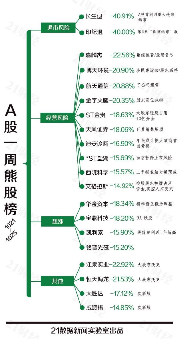 k彩手机版本-中国共产党党校(行政学院)工作条例