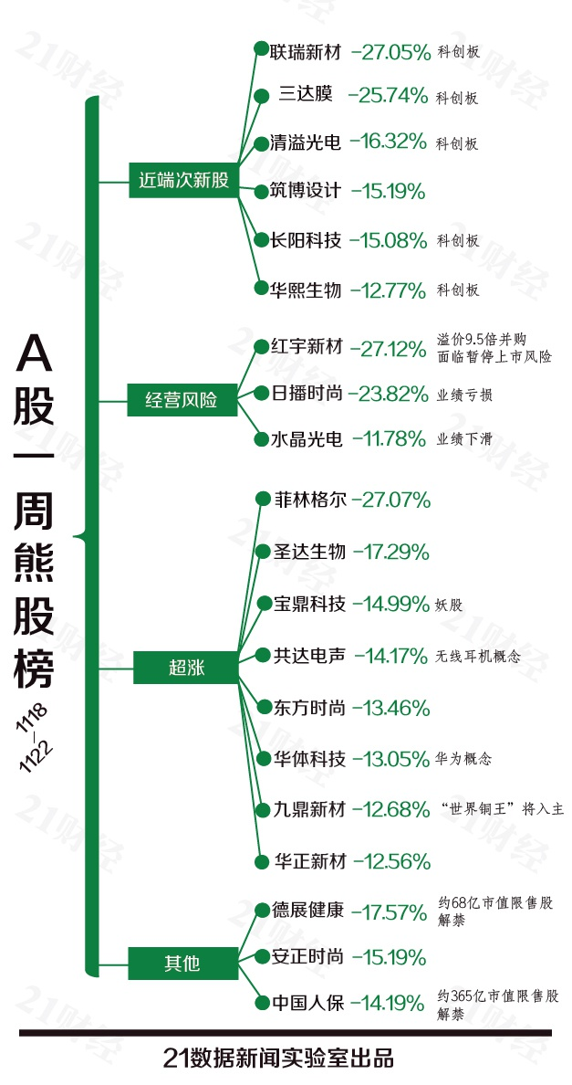 7天娱乐平台网站_中国泡沫经济之困:买不起车比买不起房更可怕!