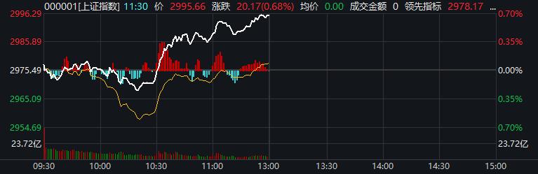 """喜扑游戏官方网站 - 再现国企""""85后""""董事长、""""90后""""董事"""
