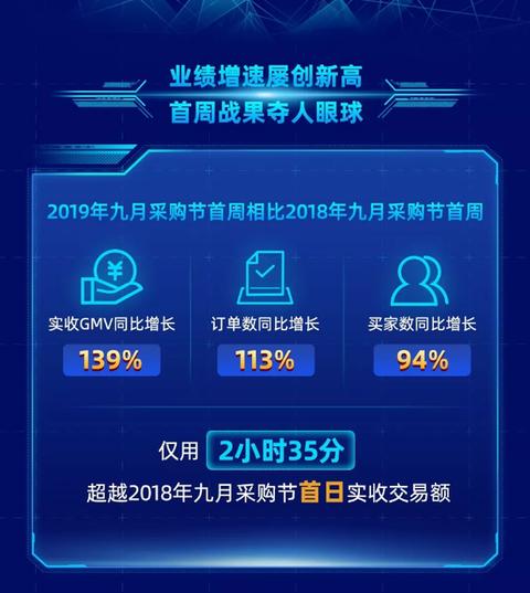 http://www.110tao.com/xingyeguancha/72507.html