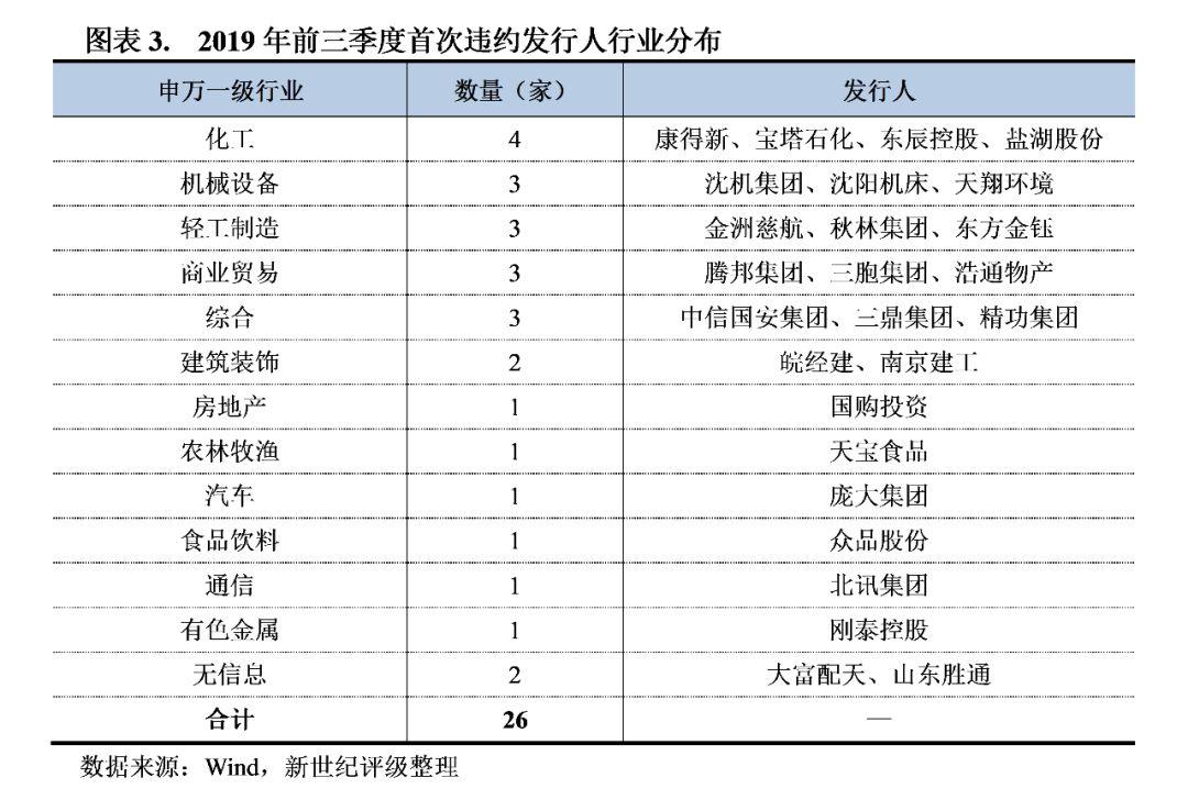 """皇冠体育分红·""""十一""""假日经济数据背后彰显消费结构升级"""
