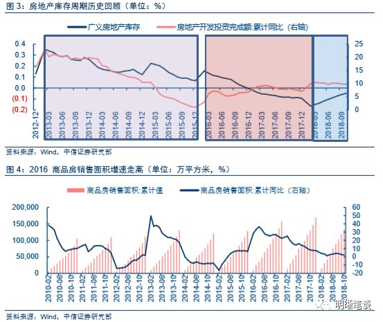 人口增长指标_中国人口增长图