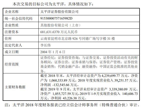「白菜博彩大全论坛」午评|沪指震荡收跌0.34%,ST概念再掀涨停潮