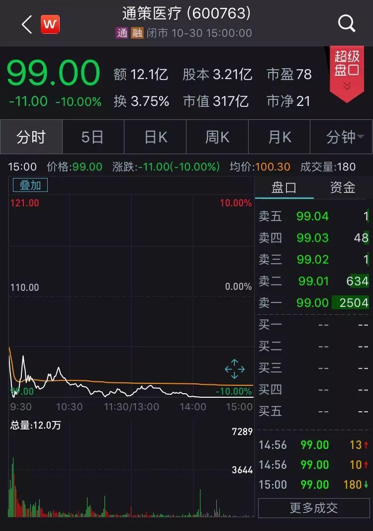 黄宝国际娱乐送38|兰州中川机场年旅客吞吐量首破1500万人次
