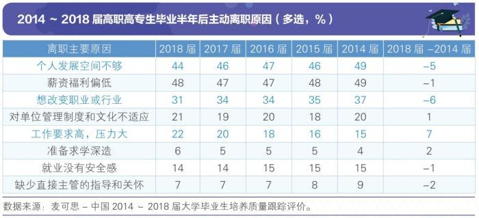金冠线上,龙湖地产:10月销售额同比增7成 均价下降超2000元